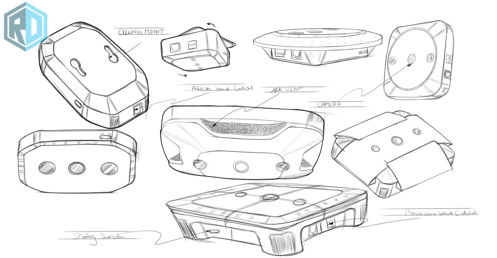 Concept Ideations